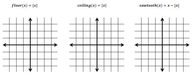 Engage NY Math Algebra 1 Module 3 Lesson 15 Exploratory Challenge Answer Key 13