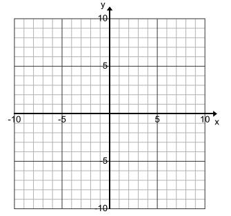 Engage NY Math Algebra 1 Module 3 Lesson 15 Exploratory Challenge Answer Key 3