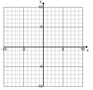 Engage NY Math Algebra 1 Module 3 Lesson 15 Exploratory Challenge Answer Key 5