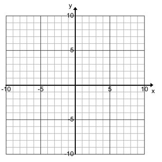 Engage NY Math Algebra 1 Module 3 Lesson 15 Exploratory Challenge Answer Key 7