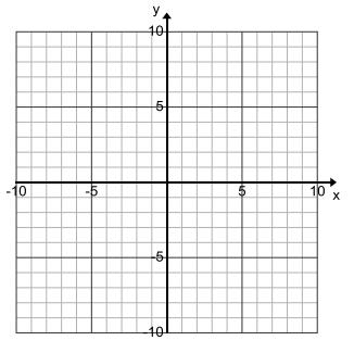 Engage NY Math Algebra 1 Module 3 Lesson 15 Exploratory Challenge Answer Key 9