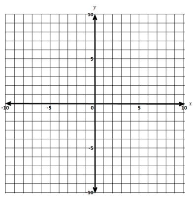 Engage NY Math Algebra 1 Module 3 Lesson 16 Example Answer Key 1