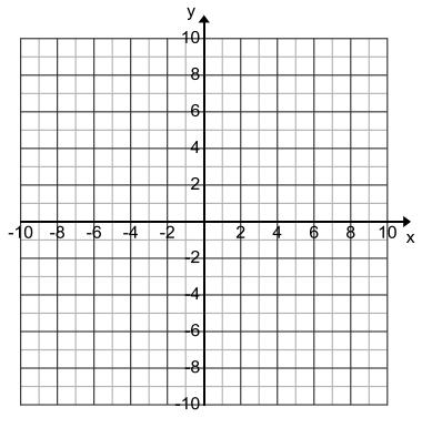 Engage NY Math Algebra 1 Module 3 Lesson 16 Example Answer Key 3