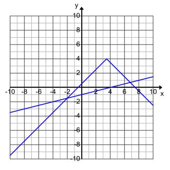 Engage NY Math Algebra 1 Module 3 Lesson 16 Example Answer Key 4