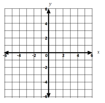 Engage NY Math Algebra 1 Module 3 Lesson 16 Exercise Answer Key 1