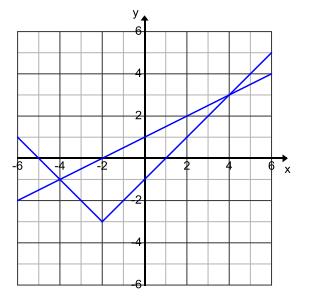 Engage NY Math Algebra 1 Module 3 Lesson 16 Exercise Answer Key 2