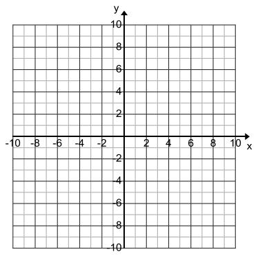 Engage NY Math Algebra 1 Module 3 Lesson 16 Exercise Answer Key 3