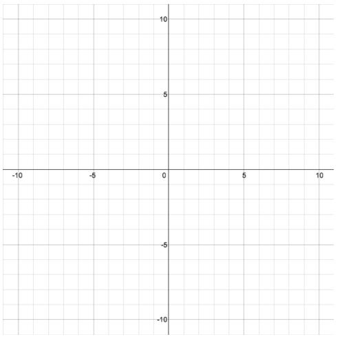 Engage NY Math Algebra 1 Module 3 Lesson 17 Exercise Answer Key 1