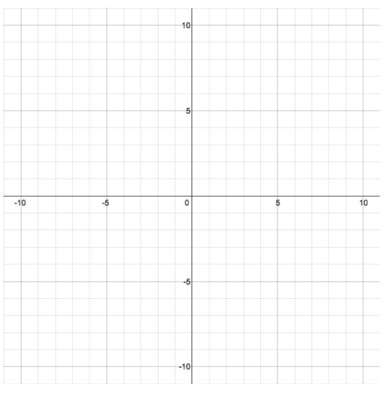 Engage NY Math Algebra 1 Module 3 Lesson 17 Exploratory Challenge Answer Key 3
