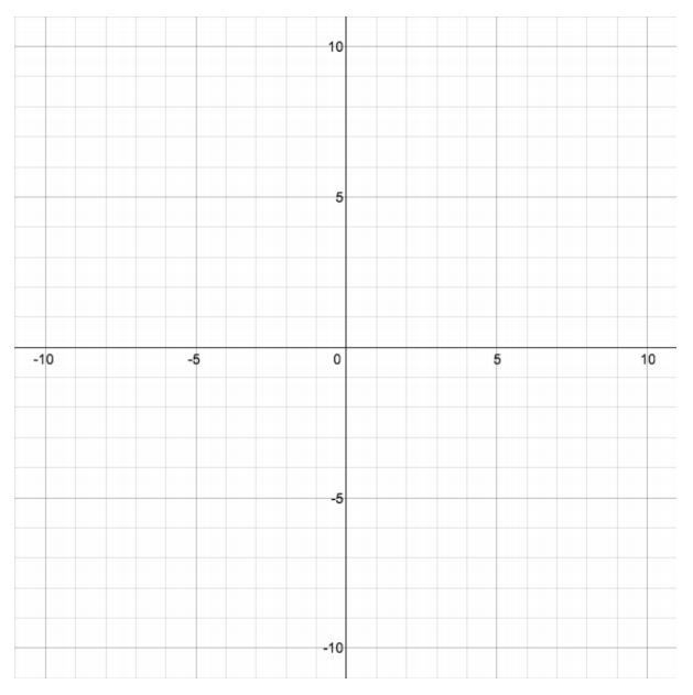 Engage NY Math Algebra 1 Module 3 Lesson 17 Exploratory Challenge Answer Key 7