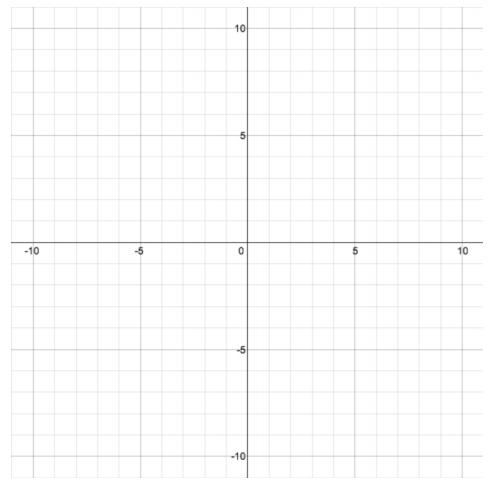 Engage NY Math Algebra 1 Module 3 Lesson 18 Example Answer Key 3