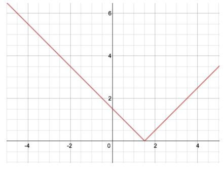 Engage NY Math Algebra 1 Module 3 Lesson 18 Exercise Answer Key 3