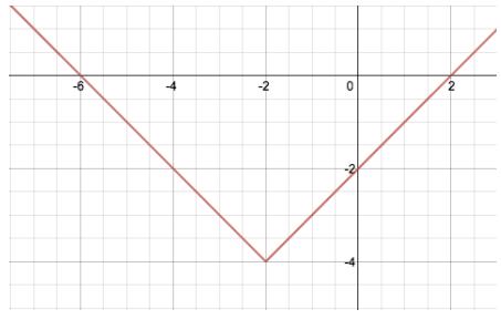 Engage NY Math Algebra 1 Module 3 Lesson 18 Exercise Answer Key 6