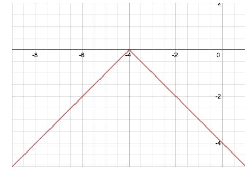 Engage NY Math Algebra 1 Module 3 Lesson 18 Exercise Answer Key 8