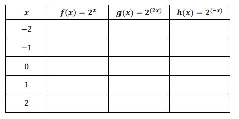 Engage NY Math Algebra 1 Module 3 Lesson 19 Exercise Answer Key 1