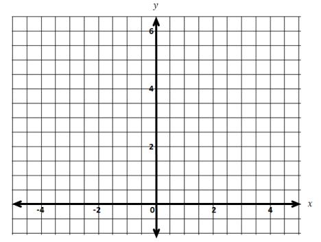 Engage NY Math Algebra 1 Module 3 Lesson 19 Exploratory Challenge Answer Key 3