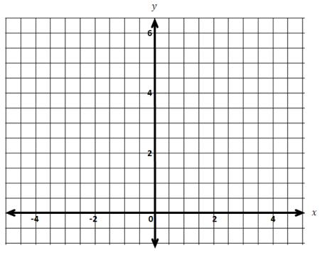 Engage NY Math Algebra 1 Module 3 Lesson 19 Exploratory Challenge Answer Key 7