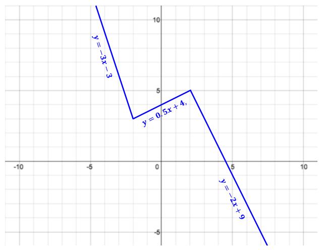 Engage NY Math Algebra 1 Module 3 Lesson 20 Exercise Answer Key 4