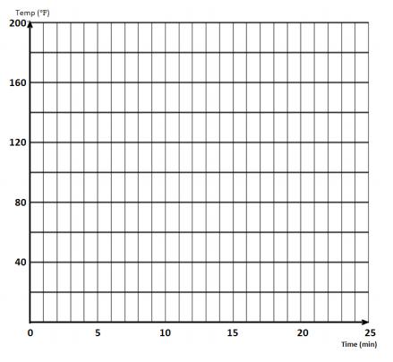 Engage NY Math Algebra 1 Module 3 Lesson 23 Exercise Answer Key 1