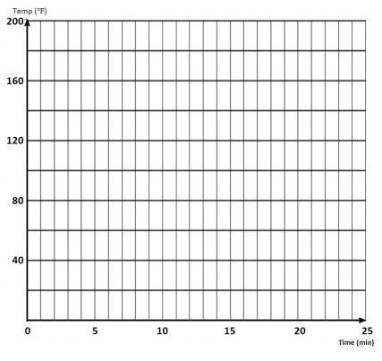 Engage NY Math Algebra 1 Module 3 Lesson 23 Exercise Answer Key 3