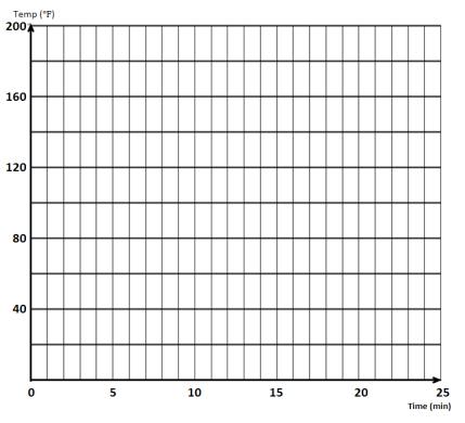 Engage NY Math Algebra 1 Module 3 Lesson 23 Exercise Answer Key 5