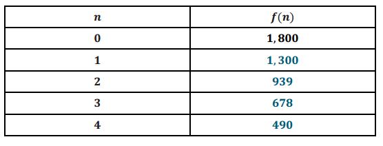 Engage NY Math Algebra 1 Module 3 Lesson 7 Exercise Answer Key 2