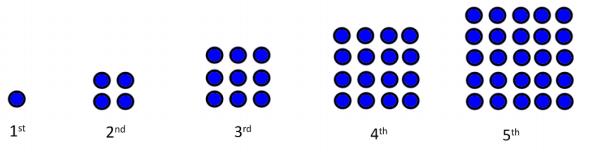 Engage NY Math Algebra 1 Module 3 Lesson 8 Exercise Answer Key 1