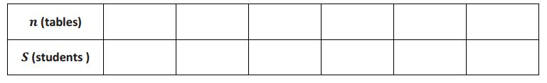 Engage NY Math Algebra 1 Module 3 Mid Module Assessment Answer Key 2