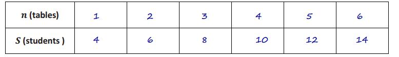 Engage NY Math Algebra 1 Module 3 Mid Module Assessment Answer Key 5