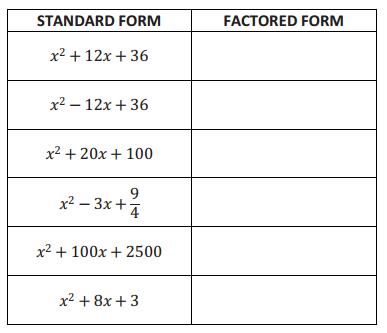 Engage NY Math Algebra 1 Module 4 Lesson 11 Example Answer Key 1