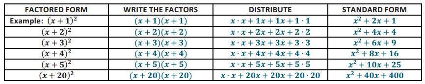 Engage NY Math Algebra 1 Module 4 Lesson 11 Exercise Answer Key 2