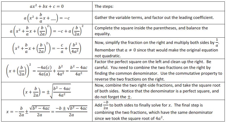 Engage NY Math Algebra 1 Module 4 Lesson 14 Exercise Answer Key 1