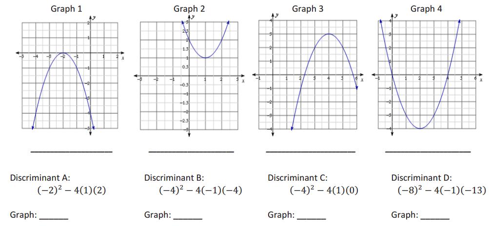 Engage NY Math Algebra 1 Module 4 Lesson 15 Exercise Answer Key 3