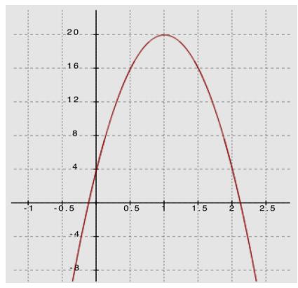 Engage NY Math Algebra 1 Module 4 Lesson 17 Exercise Answer Key 8