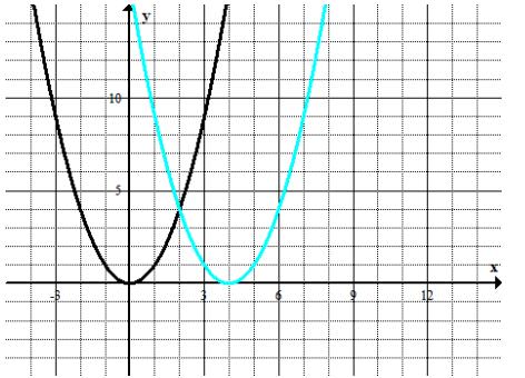 Engage NY Math Algebra 1 Module 4 Lesson 19 Example Answer Key 1