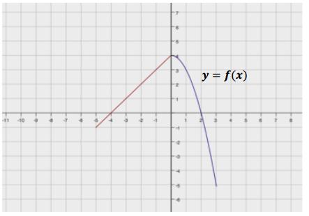 Engage NY Math Algebra 1 Module 4 Lesson 19 Exercise Answer Key 5