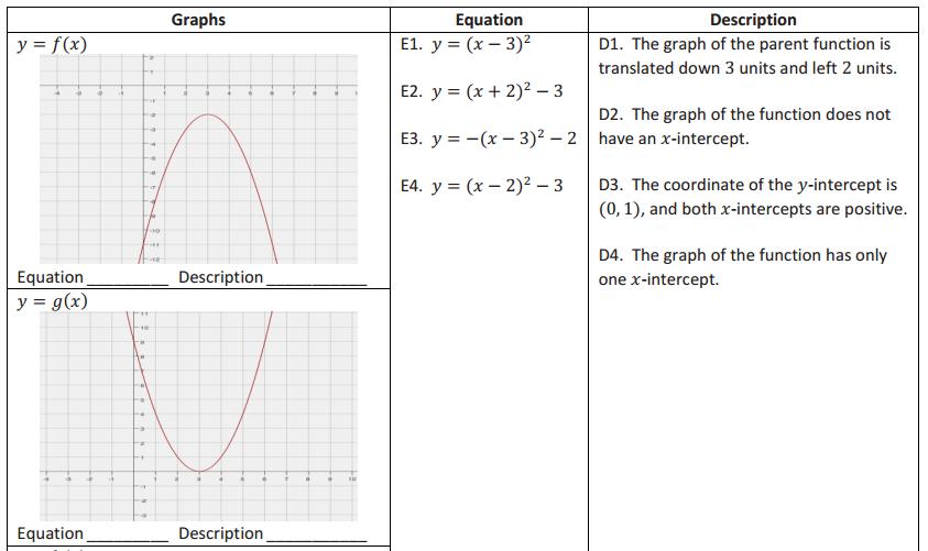 Engage NY Math Algebra 1 Module 4 Lesson 19 Exercise Answer Key 7
