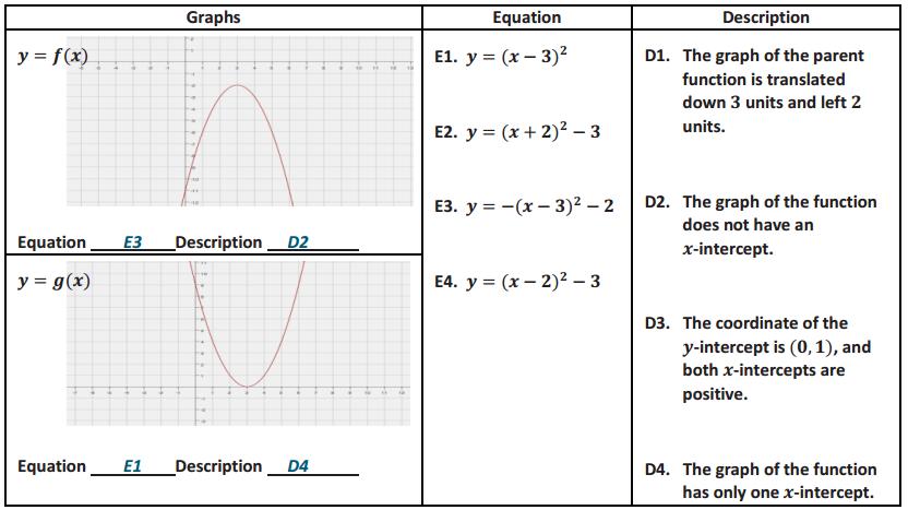 Engage NY Math Algebra 1 Module 4 Lesson 19 Exercise Answer Key 9