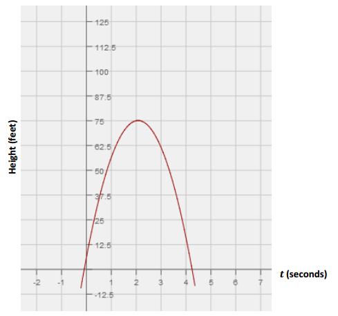 Engage NY Math Algebra 1 Module 4 Lesson 22 Exploratory Challenge Answer Key 2