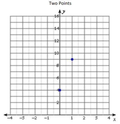 Engage NY Math Algebra 1 Module 4 Lesson 24 Exercise Answer Key 1