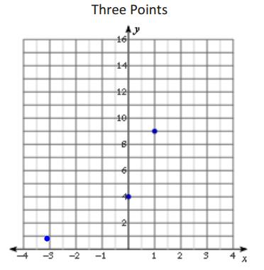 Engage NY Math Algebra 1 Module 4 Lesson 24 Exercise Answer Key 2