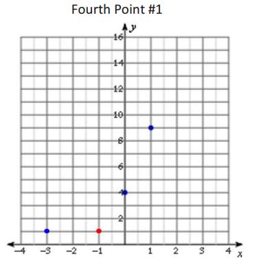 Engage NY Math Algebra 1 Module 4 Lesson 24 Exercise Answer Key 3