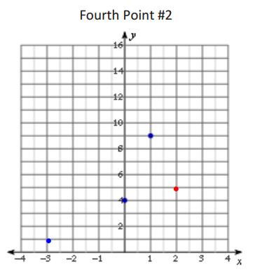 Engage NY Math Algebra 1 Module 4 Lesson 24 Exercise Answer Key 4