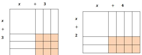 Engage NY Math Algebra 1 Module 4 Lesson 3 Exercise Answer Key 2