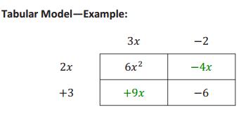 Engage NY Math Algebra 1 Module 4 Lesson 4 Example Answer Key 1