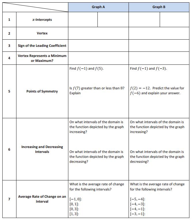Engage NY Math Algebra 1 Module 4 Lesson 8 Exploratory Challenge 2 Answer Key 6