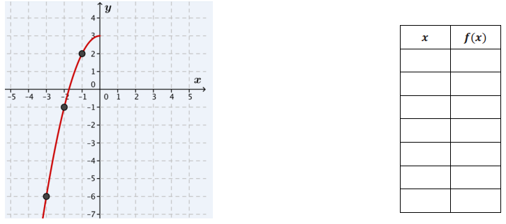 Engage NY Math Algebra 1 Module 4 Lesson 8 Exploratory Challenge 3 Answer Key 8