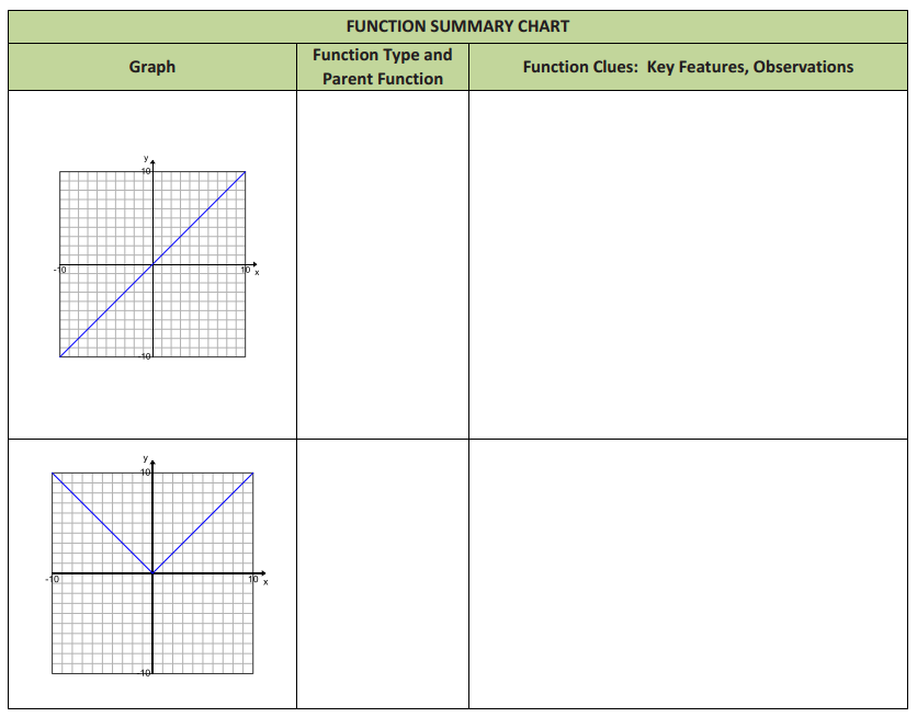 Engage NY Math Algebra 1 Module 5 Lesson 1 Exercise Answer Key 1