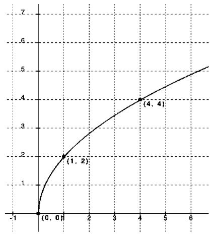 Engage NY Math Algebra 1 Module 5 Lesson 1 Exercise Answer Key 8