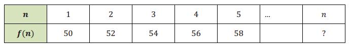 Engage NY Math Algebra 1 Module 5 Lesson 5 Exercise Answer Key 1